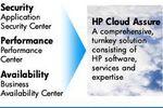 HP Cloud Assure logo pro