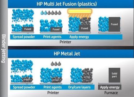 HP Metal Jet 1