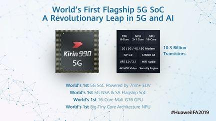 Huawei Kirin 990.