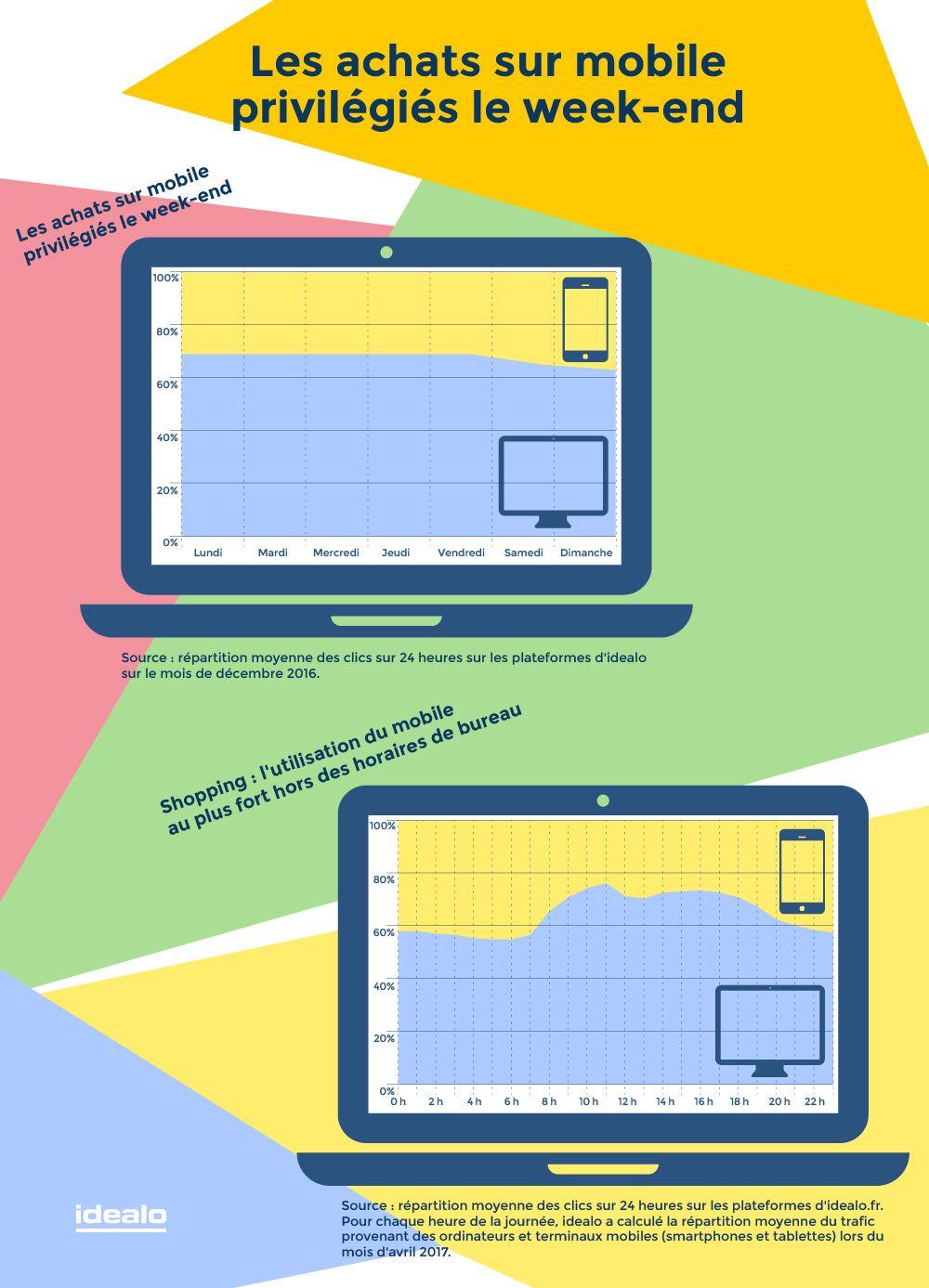 Idealo-France-horaires-achat-mobile-ordinateur
