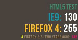 IE9-fx4-html5