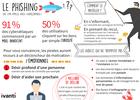 Infographie_Phishing