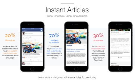 Instant Article