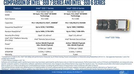 Intel 760p 1