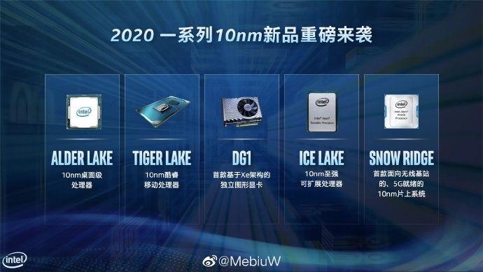 Intel Core i9-12900K : le processeur surpasse le Ryzen 9 5950X sur Ashes of the Singularity