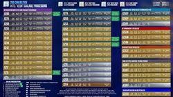 Intel-Cascade-Lake-SP-Xeon-Processor-Lineup_1-1480x832