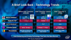 Intel_Centrino_2_Launch_Keynote_Page_08