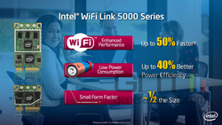 Intel_Centrino_2_Launch_Keynote_Page_27