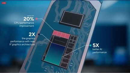 Intel Core 11e Gen Tiger Lake 01