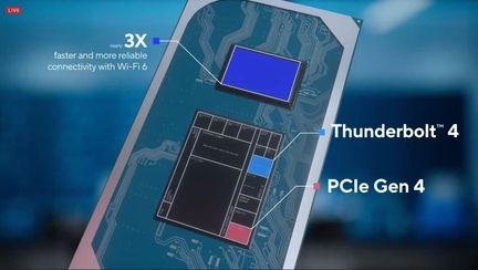 Intel Core 11e Gen Tiger Lake 02