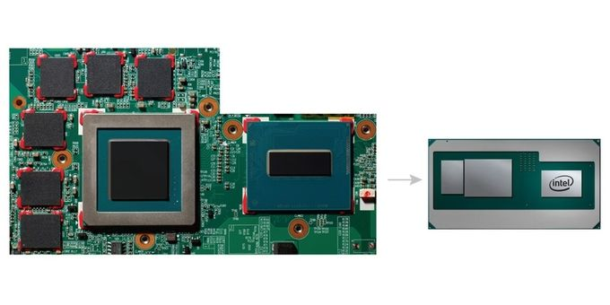 Intel Core carte mere compacte