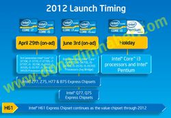 Intel Ivy bridge programme lancement