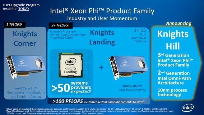 Intel Knights Hill.