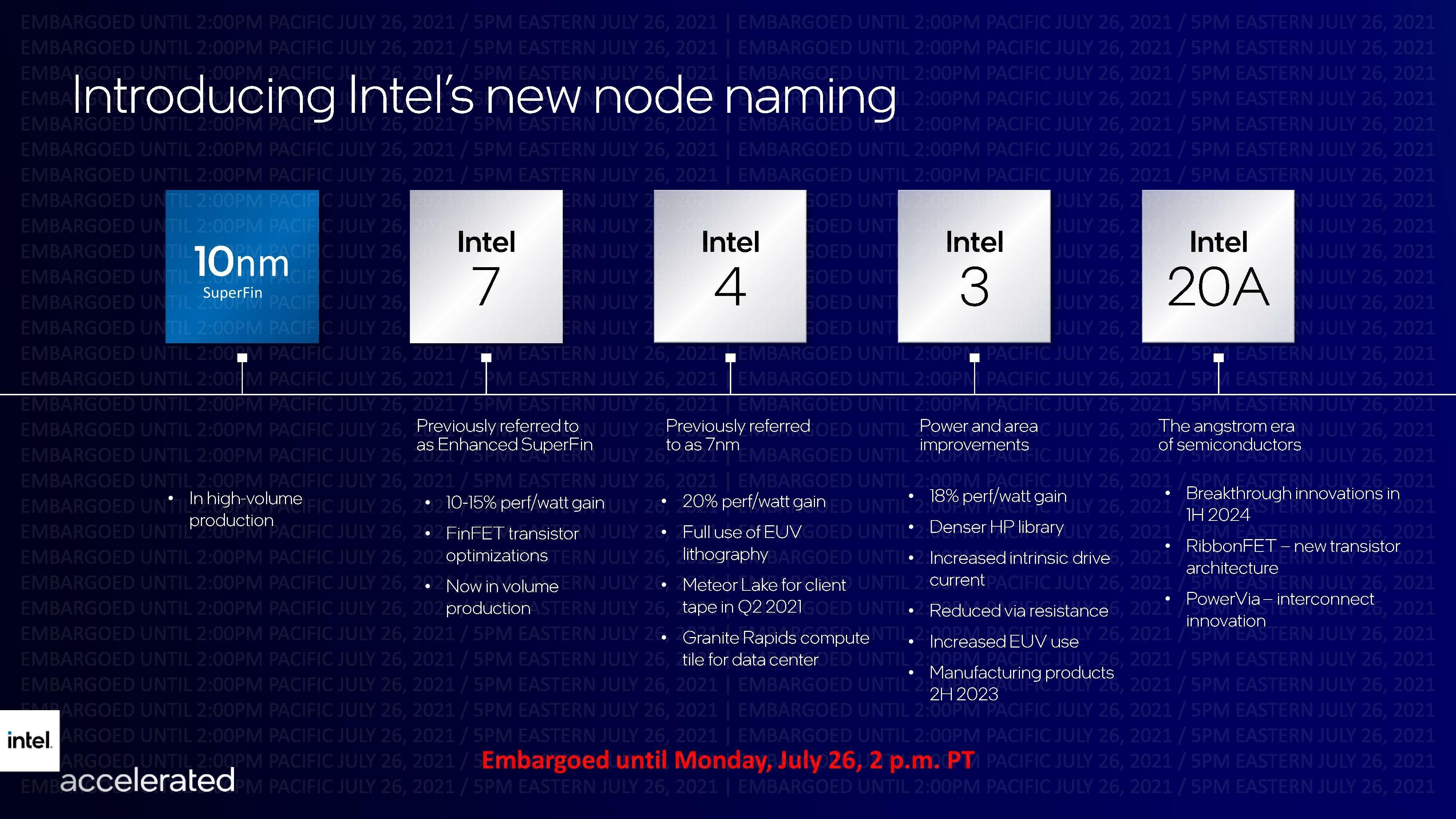 Qualcomm bientôt client des services de fonderie custom IFS d'Intel sur le noeud 20A
