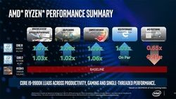 intel-rugs-real-usage-guidelines-7