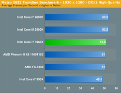 Intel Sandy Bridge E test 4