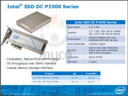 Intel SSD DC P3500 Series