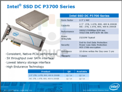 Intel SSD DC P3700 Series