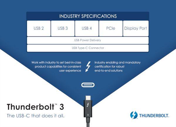 Intel-Thunderbolt-3-USB-C