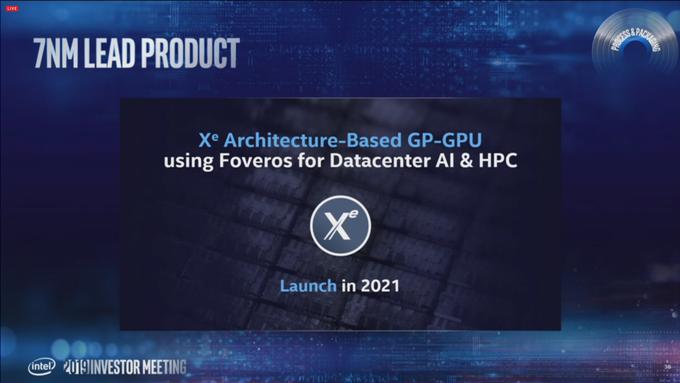 Intel Xe GPU 7 nm