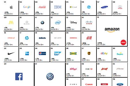 Interbrand-2014