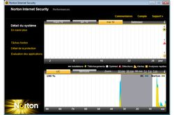 Internet_Security_2011 screen 1