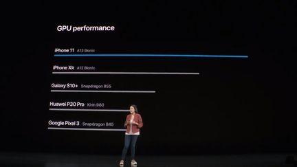 iPhone 11 Apple A13 GPU