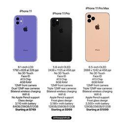 iPhone 11 fiches techniques.