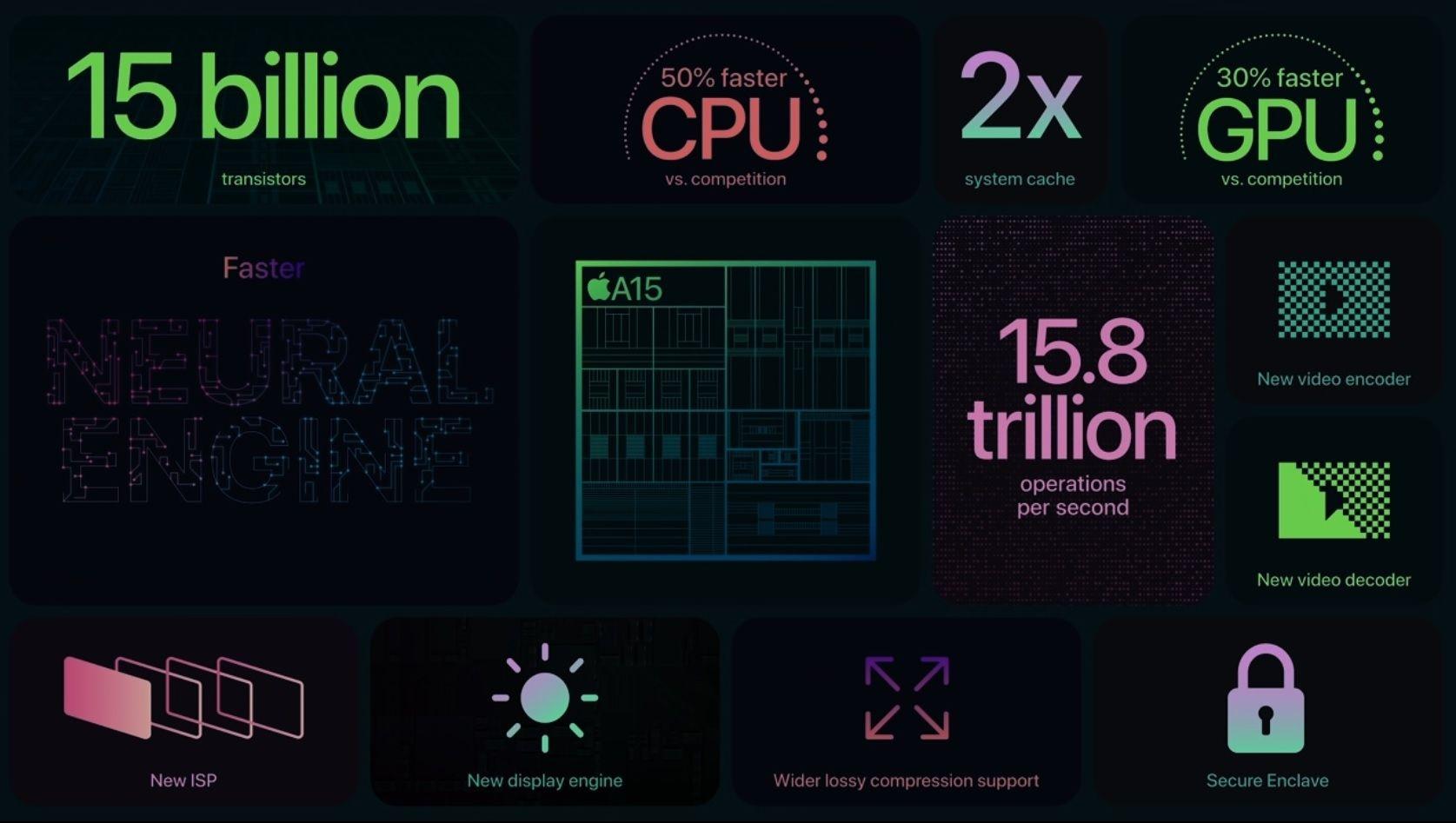 iPhone 13 Apple A15 Bionic
