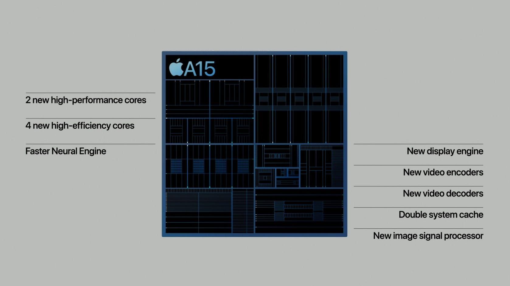 iPhone 13 Pro Apple A15