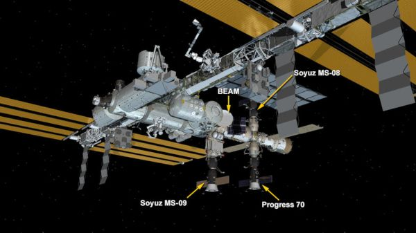 ISS-configuration-aout-2018