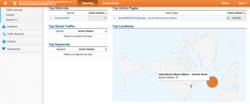 ISS google analytics
