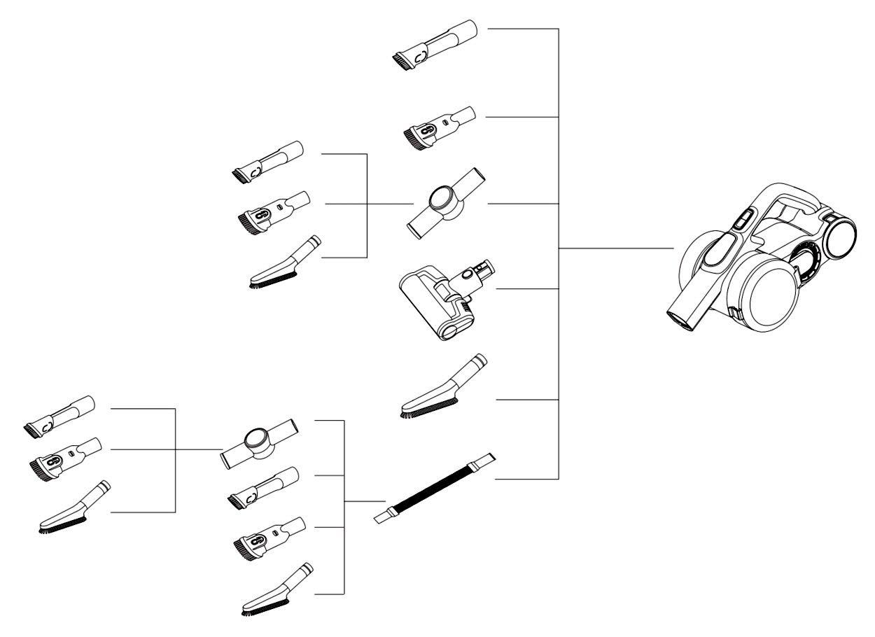 Jimmy H9 Pro -  aspirateur combinaisons accessoires