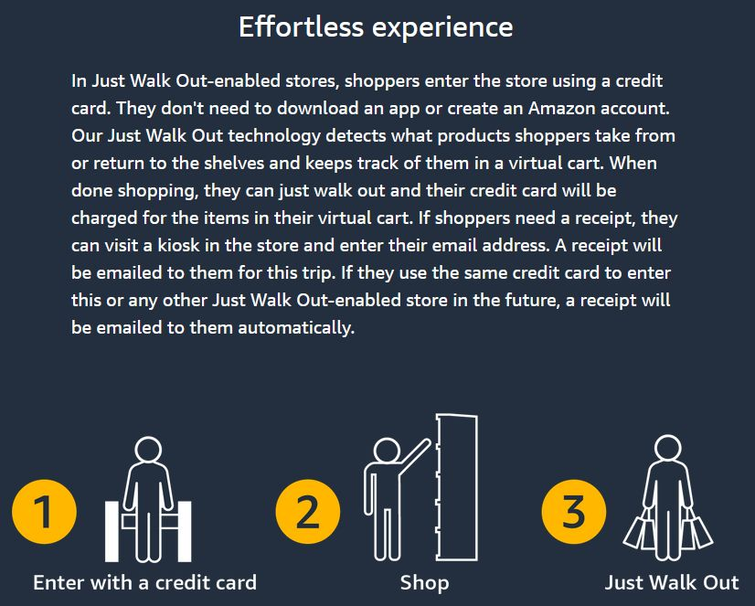 just-walk-out-amazon