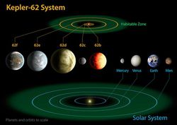 kepler-62-diagram-sm