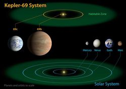 kepler-69-diagram-sm