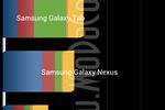 LG X3 benchmark
