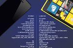 Lumia 920 iPhone 5