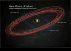 Lunes Saturne
