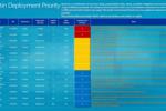 Microsoft-bulletins-securite-aout-2011