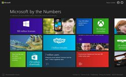 Microsoft-by-the-Numbers