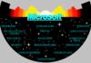 Insolite: le site de Microsoft tel qu'à ses débuts