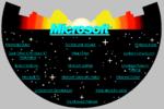Microsoft-com-1994