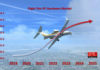 La VR enfin compatible avec Microsoft Flight Simulator !