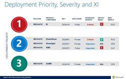 Microsoft-Patch-Tuesday-mars-2014