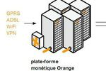 Monetique IP Orange