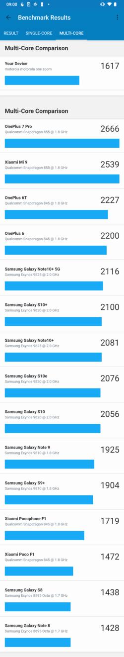 Motorola One Zoom benchmarks_04