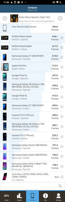 Motorola One Zoom benchmarks_06