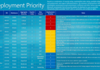 Microsoft relativise son Patch Tuesday record