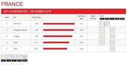 netflix-index-performance-fai-decembre-2018
